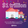 $1 trillion dollars worth of property settled via PEXA.